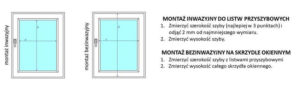 Instrukcja pomiaru plis montaż inwazyjny imontaż bezinwazyjny